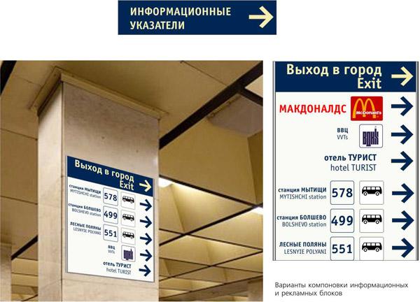 указателей в метро